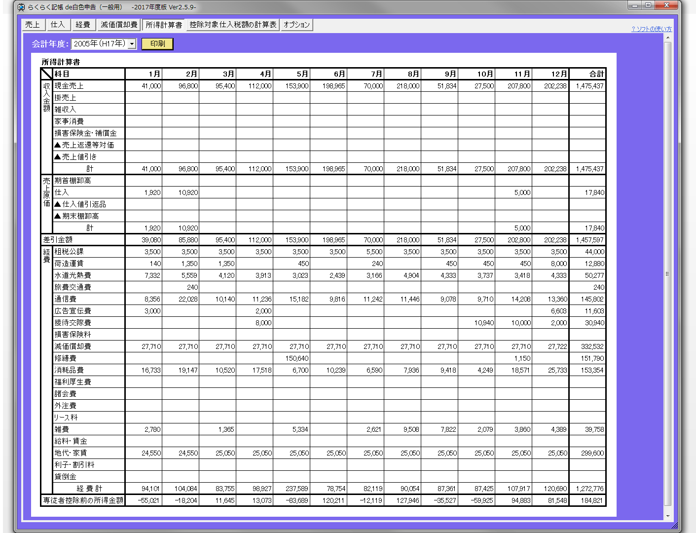 事業 主 帳簿 個人